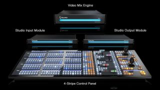 NewTek Production System Designed Specifically for IP Video