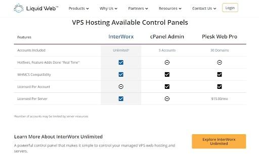 Liquid Web's control panel choices