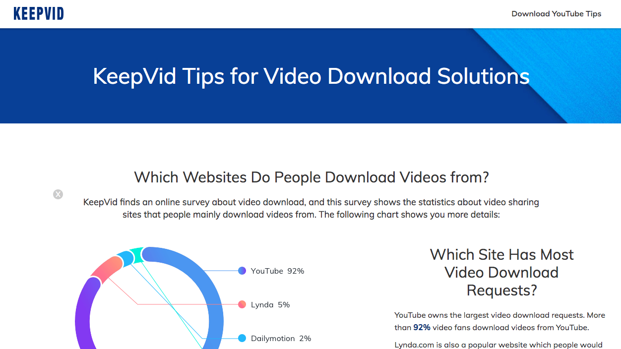 Popular YouTube downloading site KeepVid no longer lets you