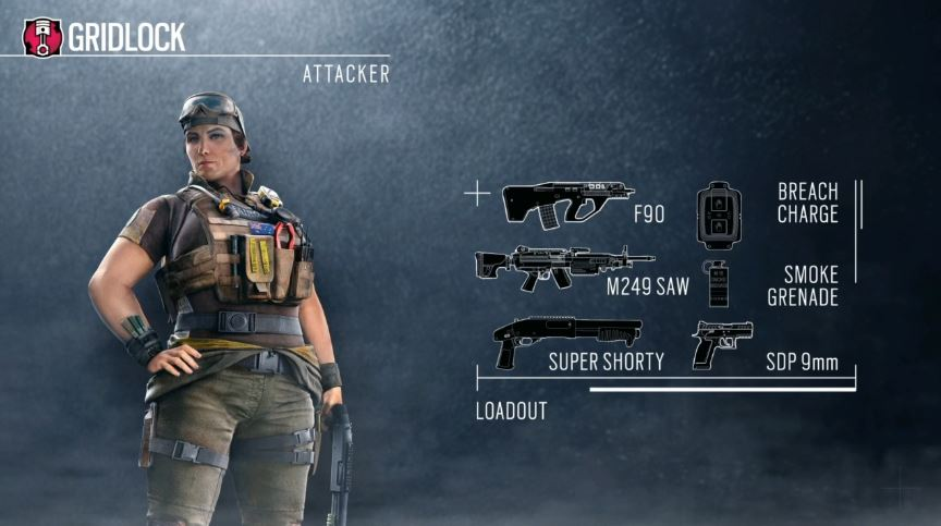 Image result for How the new Rainbow Six Siege Aussie operators' gadgets work