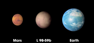 A NASA illustration compares the newly-discovered planet to Earth and Mars.