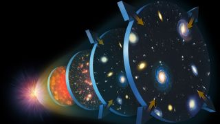 An illustration of the expansion of the universe after the Big Bang.