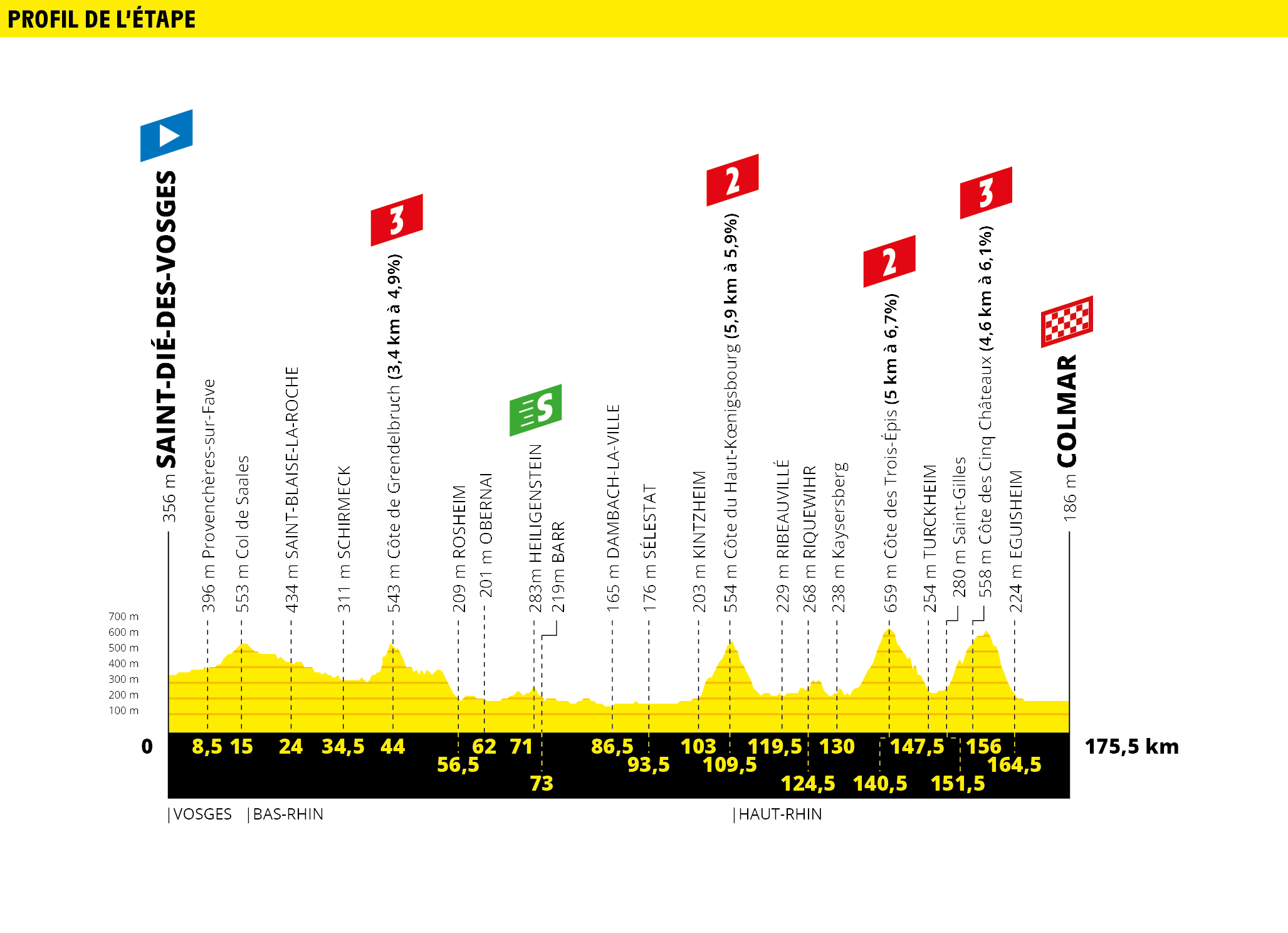 Tour de France 2020 route: What can we expect from the 107th edition ...