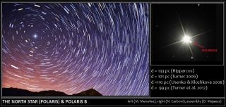 Photo of Polaris, the North Star and close-up