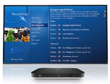 Cisco Videoguard Sky