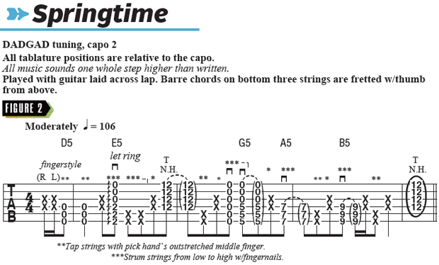 Beat It: A Guide to the Inspired Techniques of Percussive Acoustic David Clark Wiring Diagram Chords on