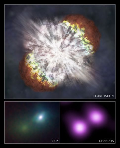 The mystery behind a superbright supernova may just have been solved