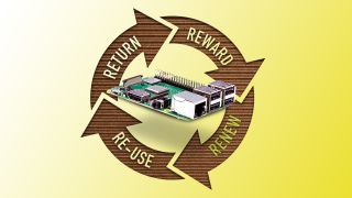 OKdo's recycling scheme logo