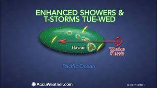 tropical storm Flossie, hurricane