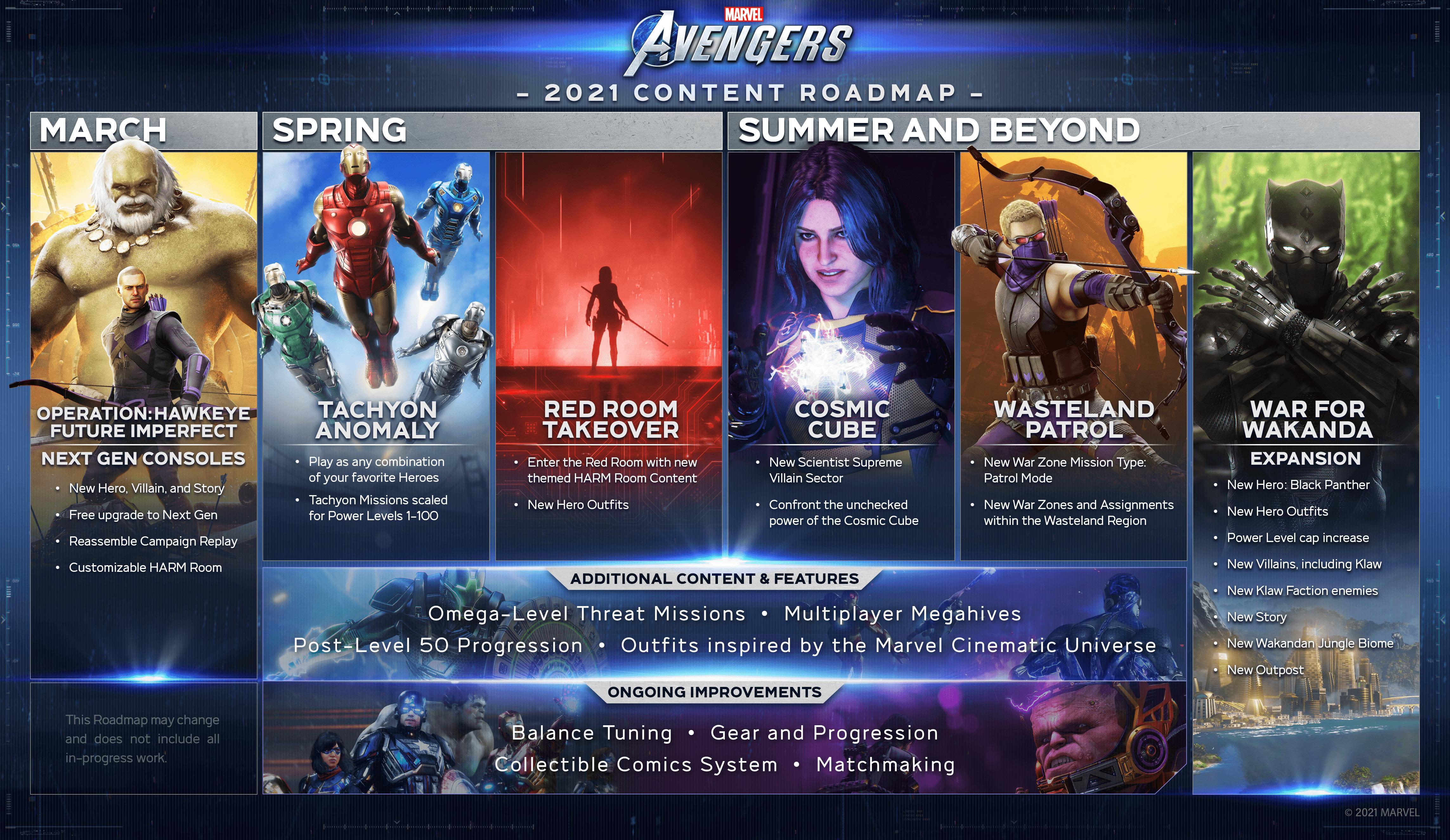 The content roadmap for Marvel's Avengers.