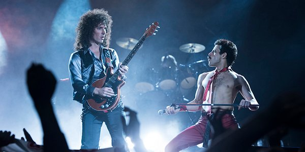 Brian May and Freddie Mercury on stage in Bohemian Rhapsody