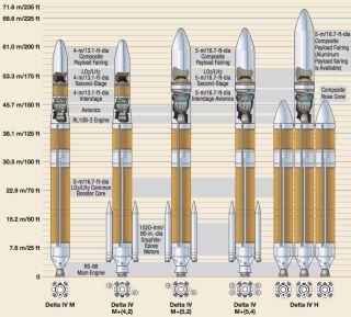 Delta 4 Rocket Family Chart