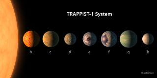 trappist 1 lineup