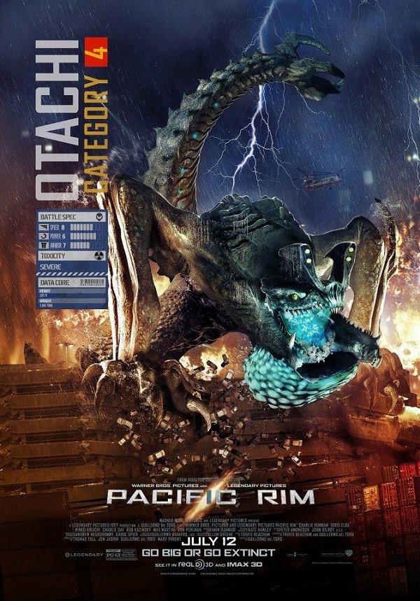 """""""pacrim"""