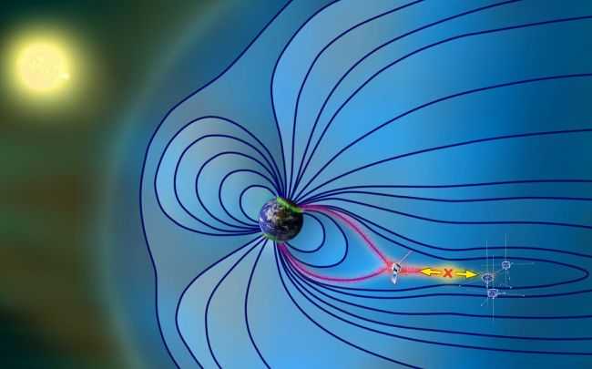 This artist's rendition shows what happens in Earth's magnetosphere during a magnetic storm. The three THEMIS satellites observed the reconnection of magnetic field lines close to the geosynchronous orbit. The reconnection site (X) created outflows of energized particles towards and away from the planet. The particles that went toward the planet carried energy along the magnetic field lines to power auroras at the planet's poles and were detected by the GOES weather satellite (left of the arrow).