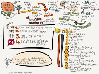 GIN Conference: Live Sketchnoting