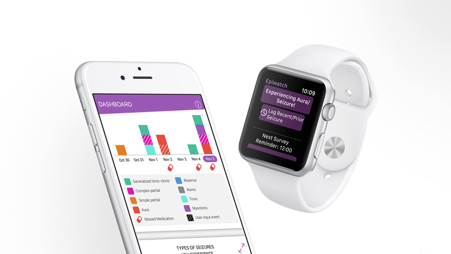 Apple watch and phone with researchkit
