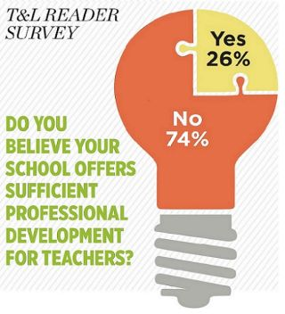 T&L READER SURVEY
