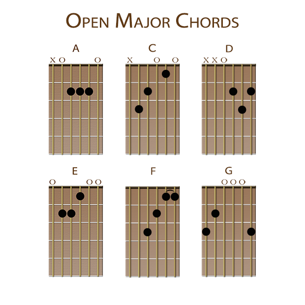 Achieving Absolute Fretboard Mastery, Part 2 | Guitarworld