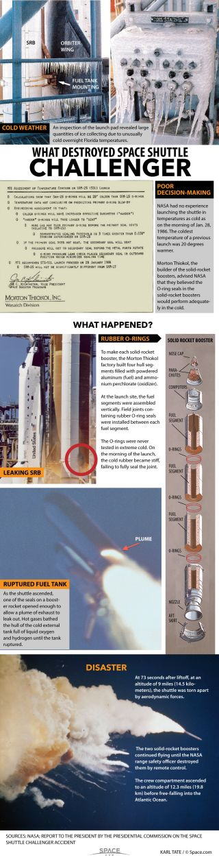 space shuttle program information - photo #31