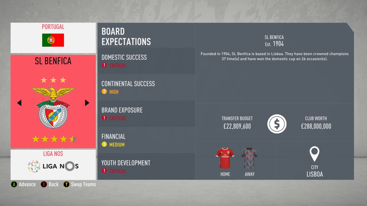 FIFA 20 Career Mode guide: choose the best team and scout the top players