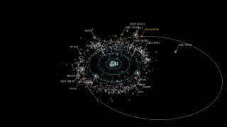 Newfound Dwarf Planet RR245