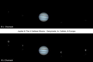 Jupiter and Galilean Moons