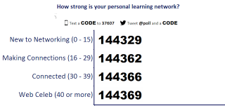 How strong is your personal learning network? Take this quiz to find out.