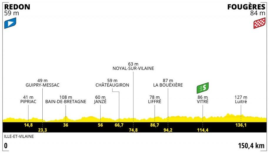 Tour de France stage 4