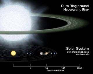 'Big' Discovery: Hypergiant Stars Might Harbor Planets