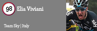 100 Best Road Riders of 2016: #98 Elia Viviani