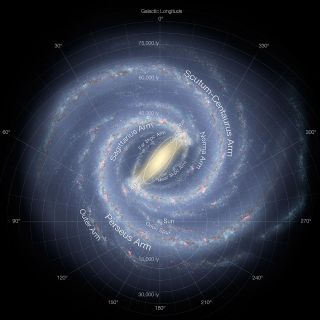 Milky Way Galaxy grid map