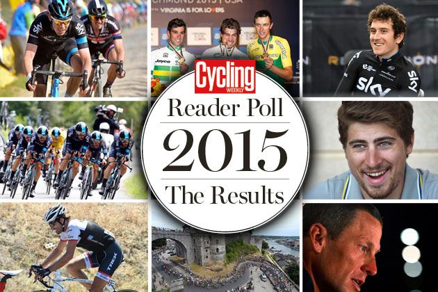 reader-poll-2015-results-image