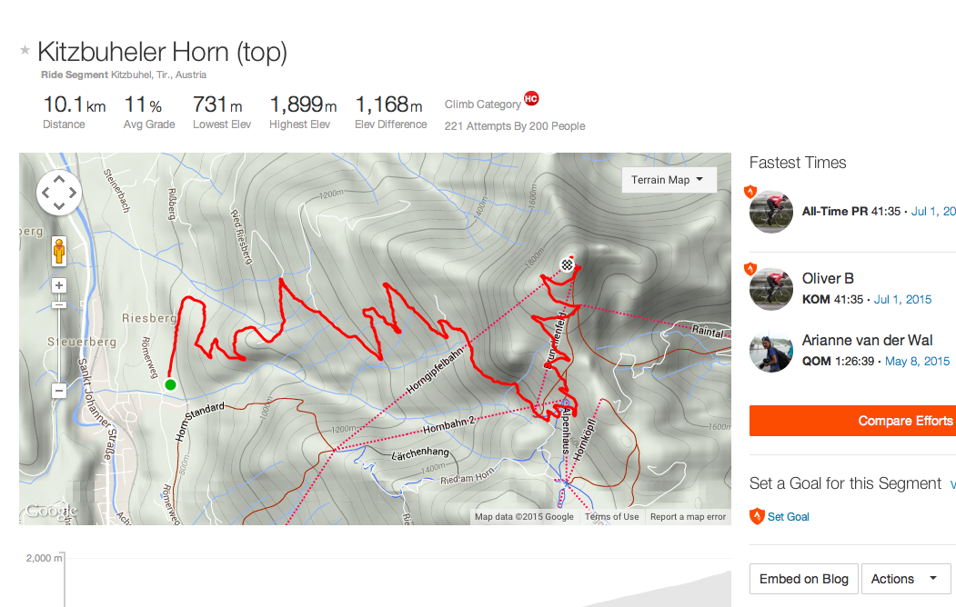 I cheated on Strava and got a really amazing KOM - Cycling