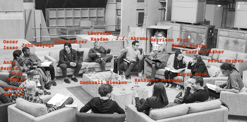 Star Wars Episode VII Official Cast Announced  #8305
