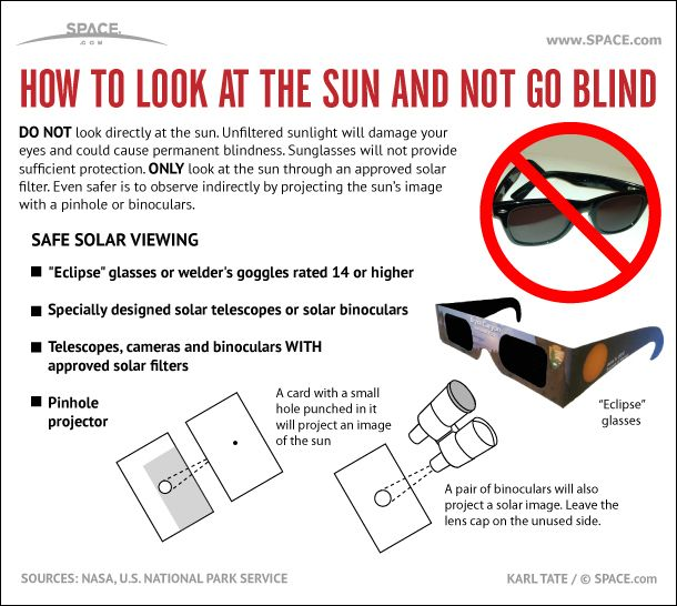 How to Safely Observe the Sun (Infographic) | Space