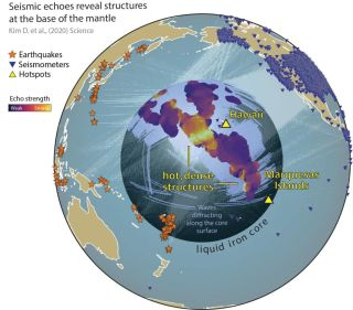 Earthquakes (stars) send seismic waves rippling through the planet. Seismometers (blue triangles) detect them on the other side. Thirty years of seismic data revealed where those seismic waves slowed down (purple and orange splotches), pointing to mysterious inner-Earth structures called ultralow-velocity zones.