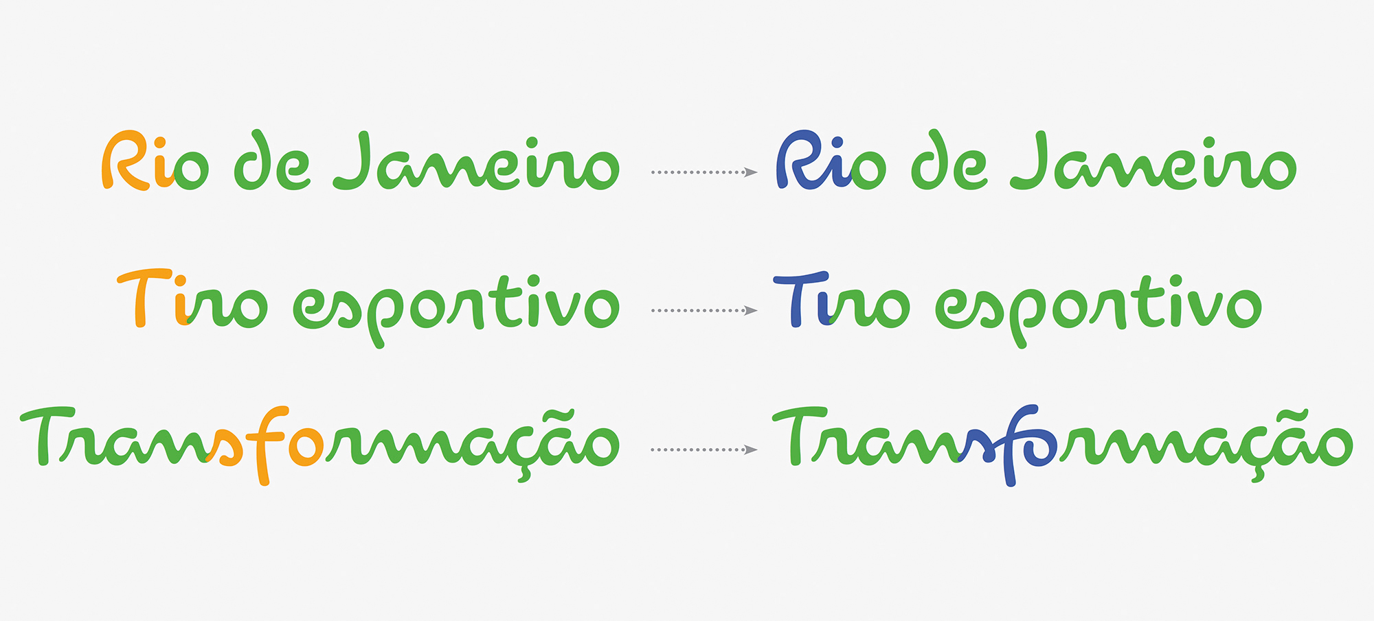 Brand typography: Dalton Maag's brand font for the Rio Olympics