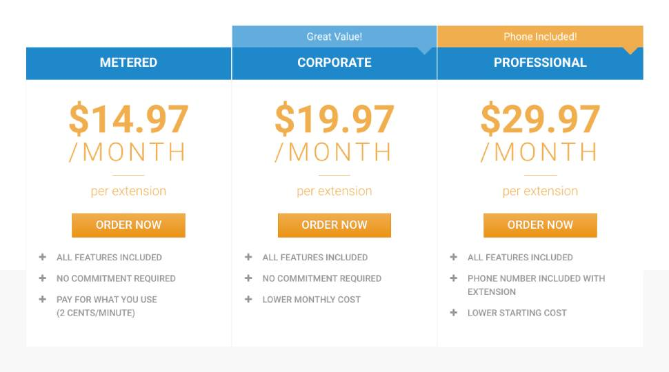 1-VoIP's pricing plans