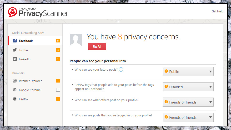 Privacy Scanner Results