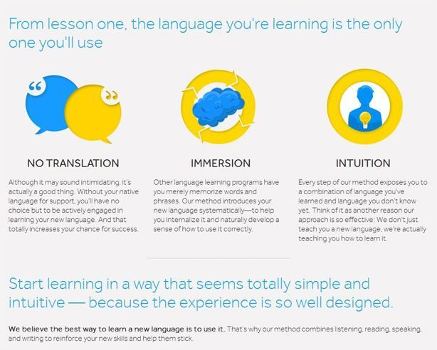 Rosetta Stone English Review - Pros, Cons and Verdict | Top Ten Reviews