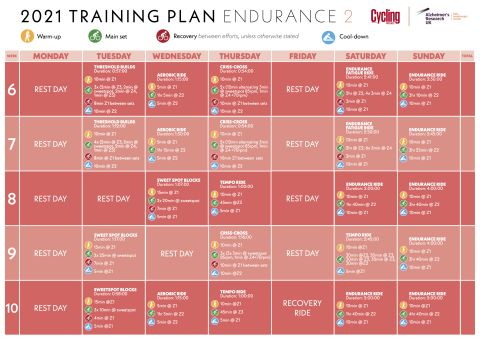 Endurance increase workouts to These 7