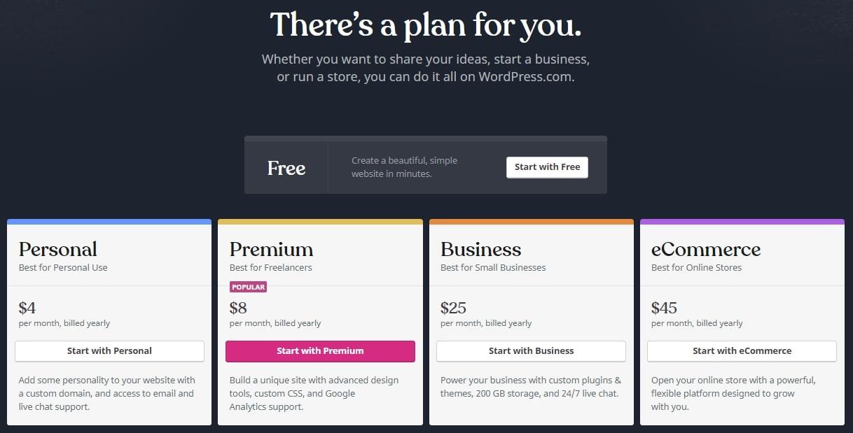 Plans de tarification du site Web WordPress