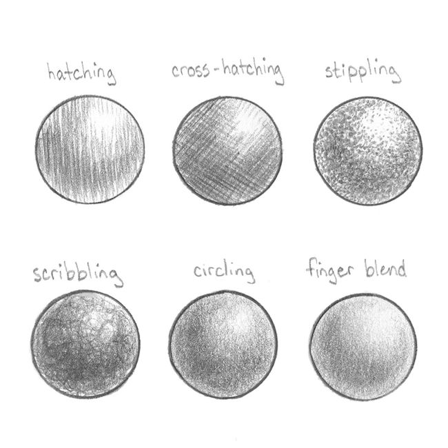 Pensil shading: berbagai jenis