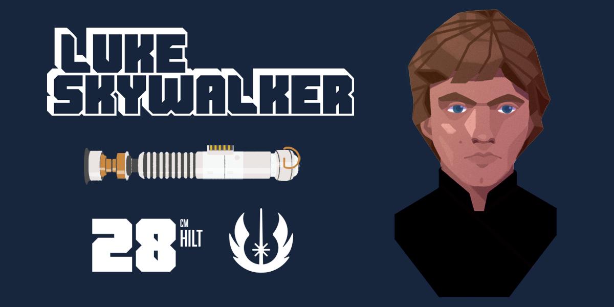Luke Skywalker and his lightsaber statistics