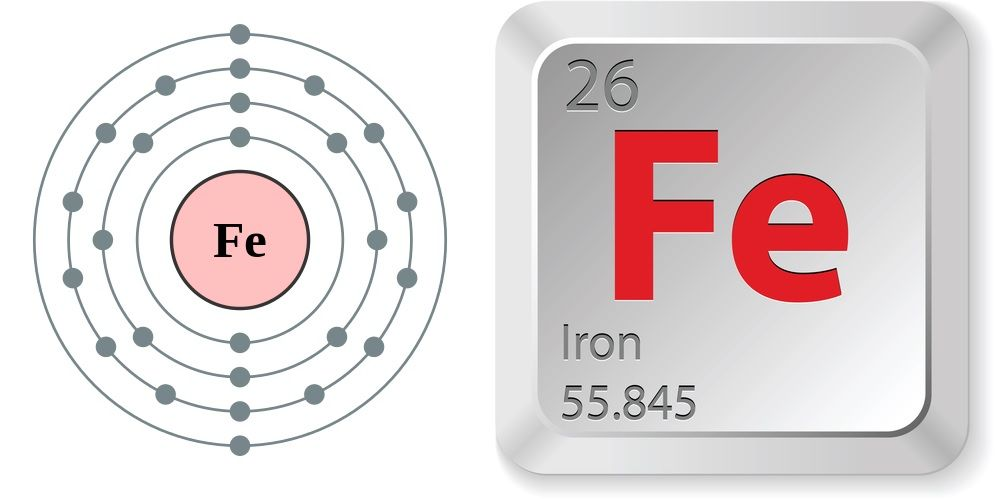 Iron Element Facts History Where