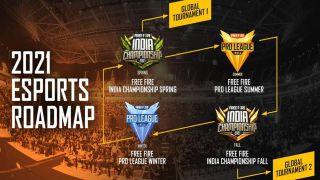 Garena Free Fire 2021 Esports Roadmap For India Announced Techradar