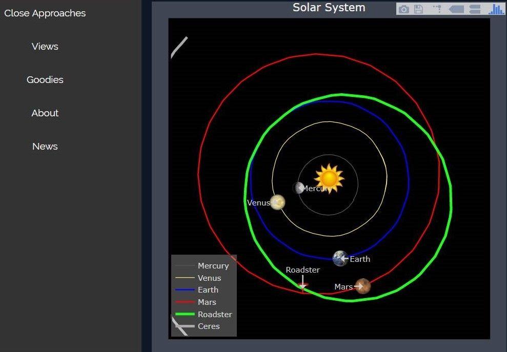 Tesla in Space: Track Cosmic Journey of Elon Musk's Roadster