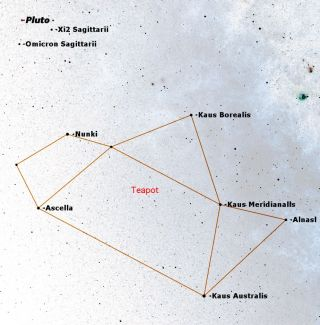 "With naked eye and binoculars, locate Pluto in relation to the well-known ""teapot"" asterism of Sagittarius. It is close to the stars Chi2 and Omicron Sagittarii, just north of the ""handle"" of the teapot."