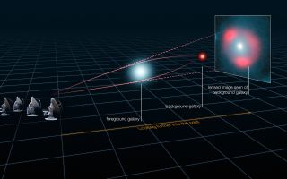 Gravitational Lensing of Distant Star-Forming Galaxies Space Wallpaper (schematic)